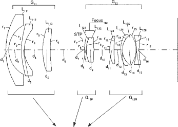 The latest lens patents from Canon, Tamron, Sony and