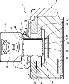 The latest patents from Tamron, Canon, Olympus, Samsung