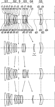 The latest patents from Tokina, Olympus and Konica Minolta