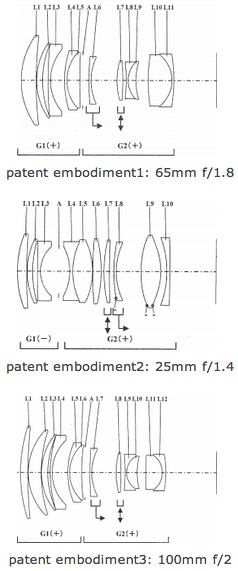 The latest patents from Canon, Olympus, Ricoh, Sigma and