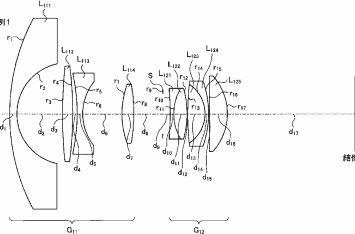 Tamron 10mm f/2.8 fisheye lens and other patents from