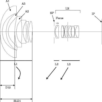 The latest Canon patents: 11-24mm f/4 full frame lens and