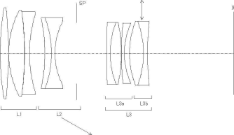 The latest patents from Canon: pancake zoom lenses for EOS