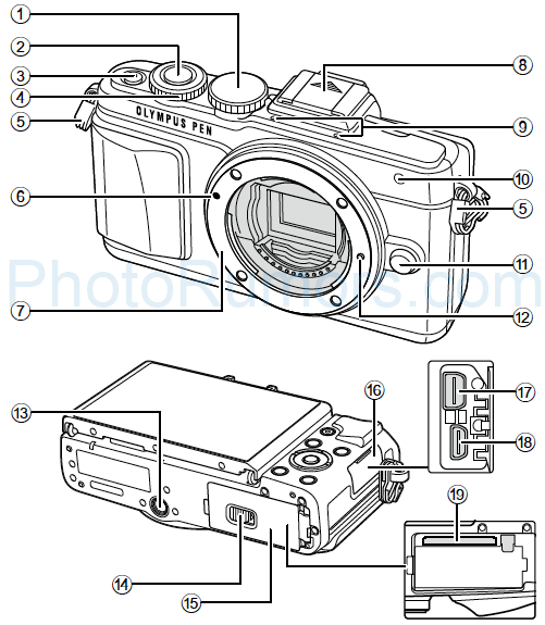 Another set of rumored Olympus PEN E-PL7 camera