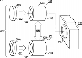 The latest patents from Fuji, Olympus, Panasonic, Canon