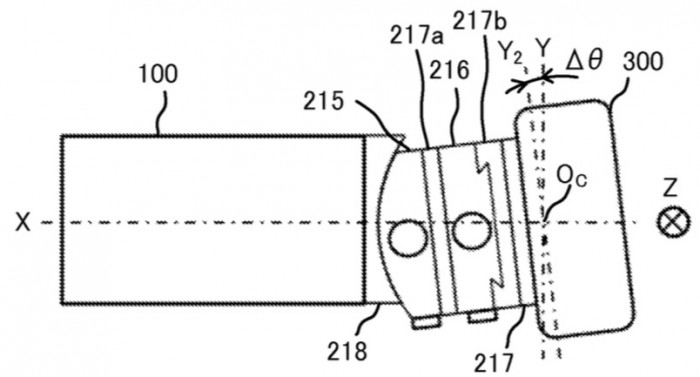 New patents: Canon tilt-shift adapter, Sony