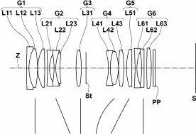 New lens patents: Canon EF 35mm f/2 IS II USM and Fuji