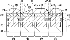 Sony's patent for phase detection and contrast detection