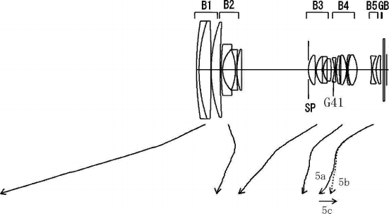 Third Olympus patent for a full frame mirrorless lens