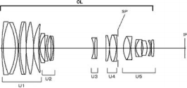 Latest patents: Sigma 70-200mm f/2.8 DG OS HSM Sport