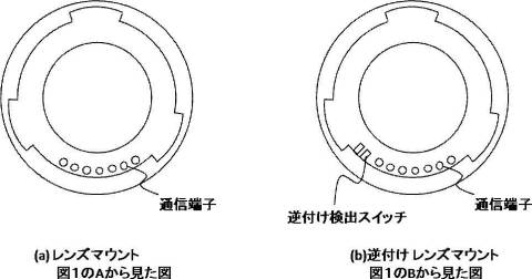 Canon patent for a lens with two mounts (reversed lens