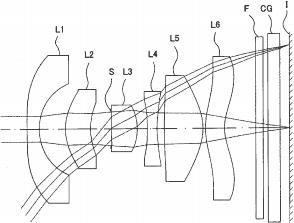 The latest patents: Fujinon 14mm f/1.8, Canon 135mm f/2
