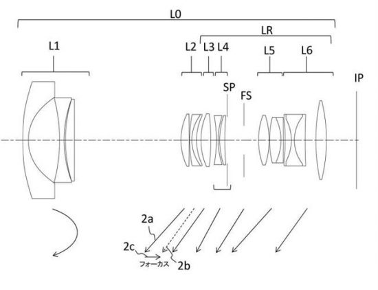 The latest Canon EOS RF mirrorless lens patents (part 2