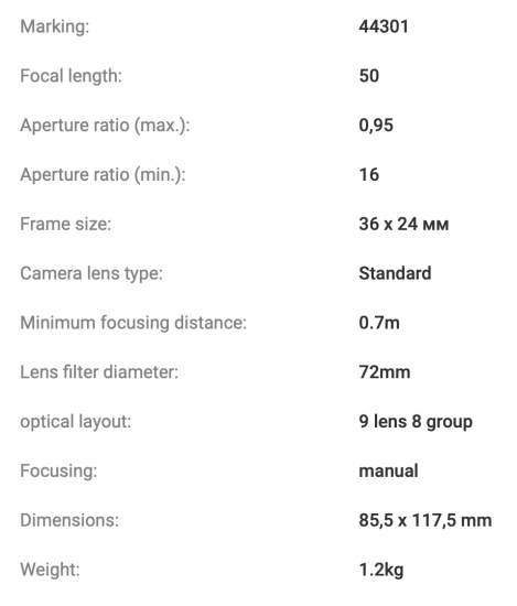 Zenitar 50mm f/0.95 E full-frame lens for Sony E-mount now
