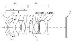 New patents: Tamron 18mm f/1.8, 20mm f/2.0 (DSLR) and
