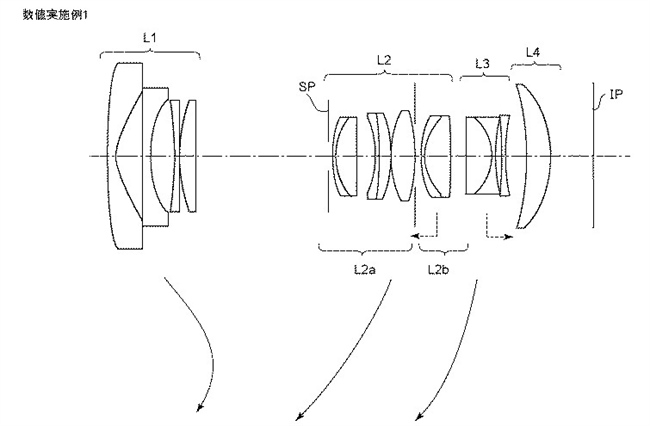The latest Canon EOS RF mirrorless lens patents (part 4
