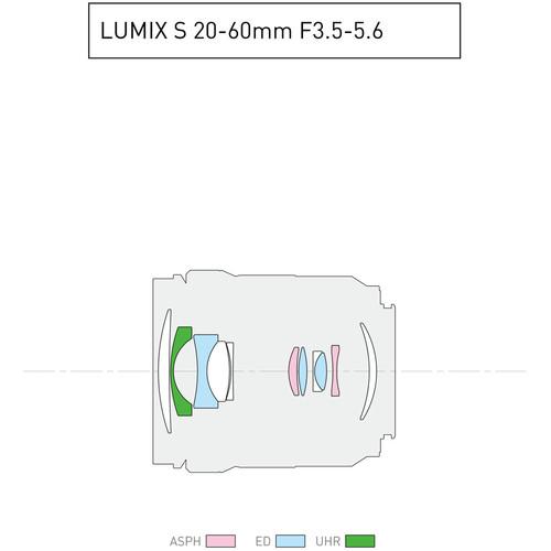 Panasonic Lumix S 20-60mm f/3.5-5.6 full-frame mirrorless
