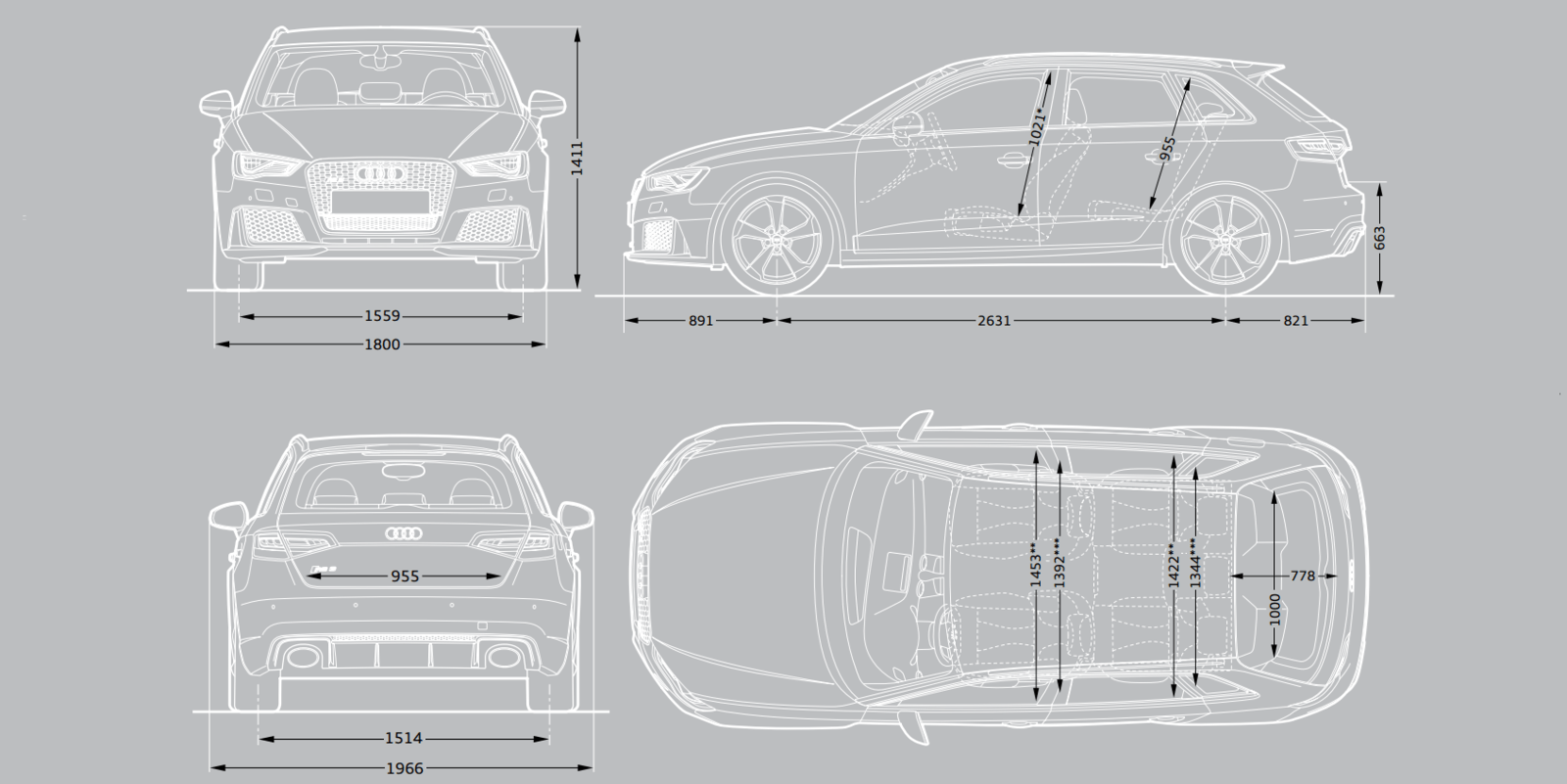 Audi RS3 sizes and dimensions guide  carwow