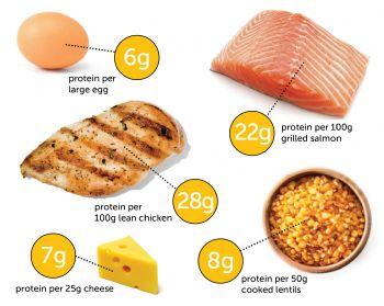健康遠見 - 對身體好!:要怎麼運動才會瘦?先搞懂怎麼吃吧