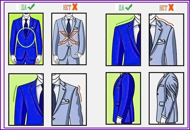 8cc8cc01b9aa Krásni chlapci v obleku bez tváre. Výber bundy pre mužov pod džínsy ...