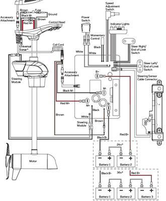 Minn Kota 5 Speed Switch Wiring Diagram