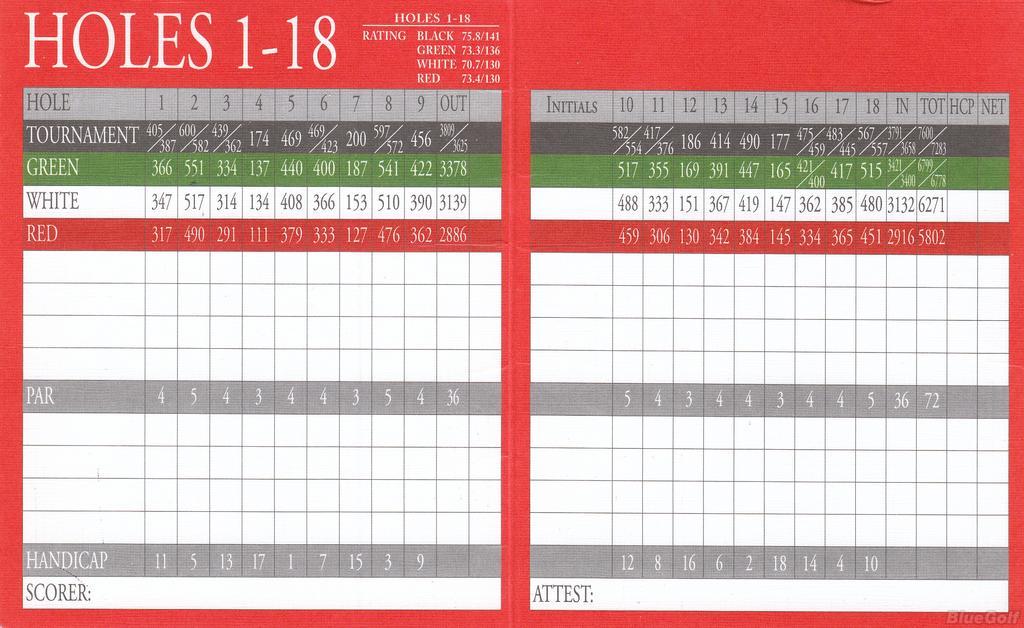 Abu Dhabi Golf Club Course Profile Course Database
