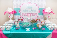 Sweet 16 Candy Table Ideas Photograph | Birthday, Sweet 16