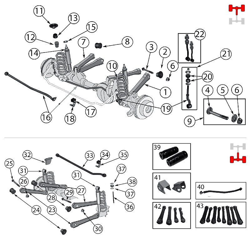 Diagrama Suspension Jeep ZJ/ZG Grand Cherokee 1993/1998