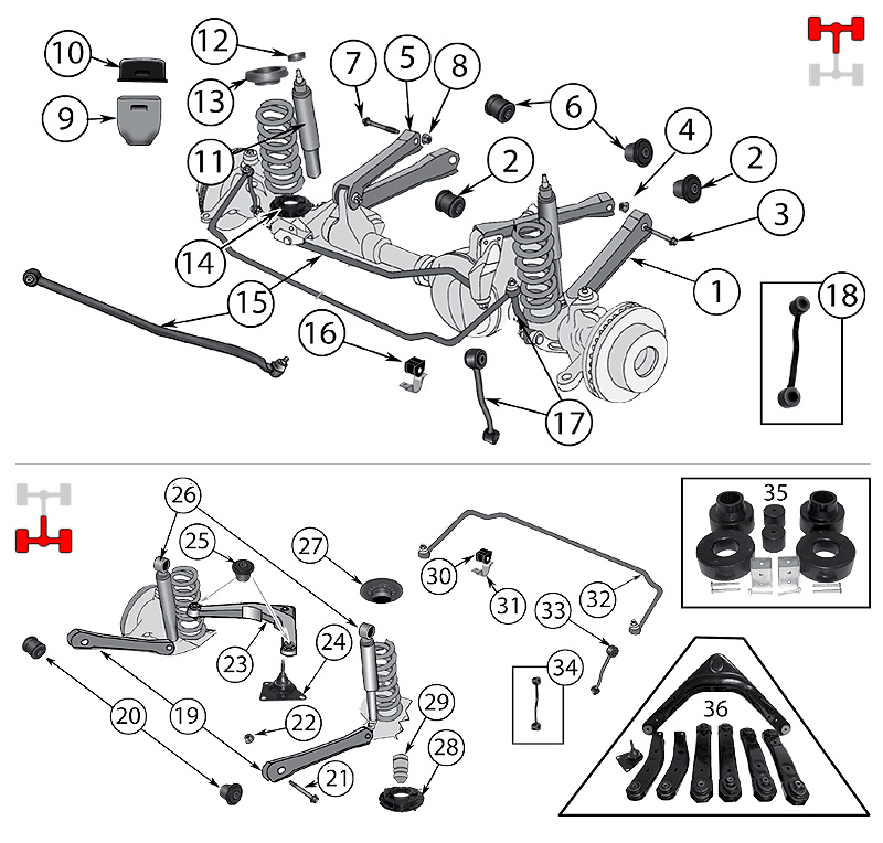 Diagrama Suspension Jeep WJ/WG Grand Cherokee 1999/2004