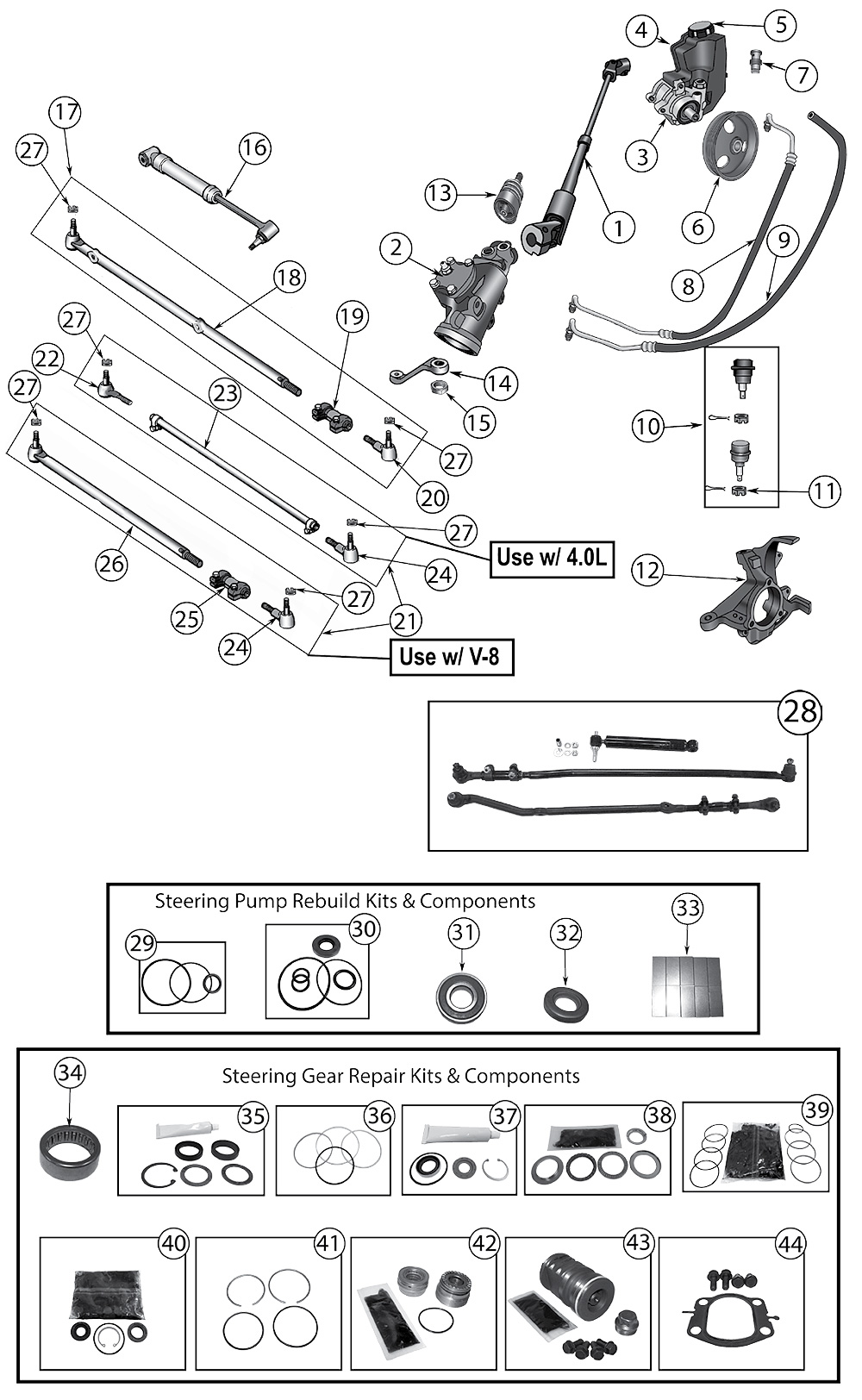 diagramme Direction Jeep ZJ/ZG Grand Cherokee 1993/1998