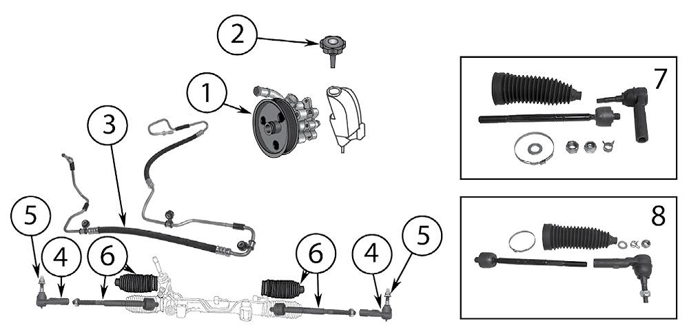 Diagrama Direcion Jeep WK/WH Grand Cherokee 2005/2010