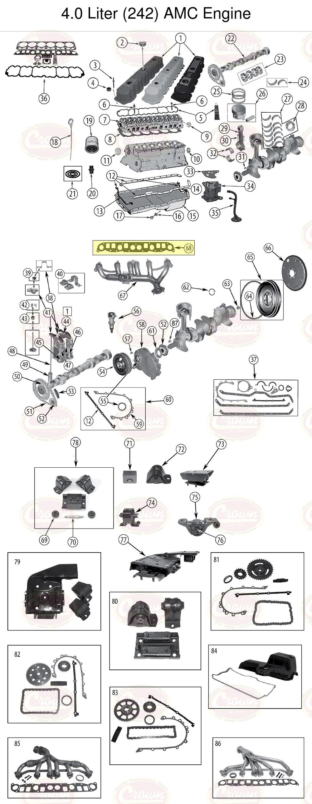 Dichtung Auspuffkrümmer Jeep Cherokee XJ 2000/2001 (4.0 L