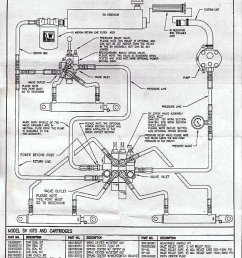 hydraulic circut schematic 1 ih 986 wiring diagram lighting diagrams wiring diagram wiring diagram for 1086  [ 800 x 986 Pixel ]