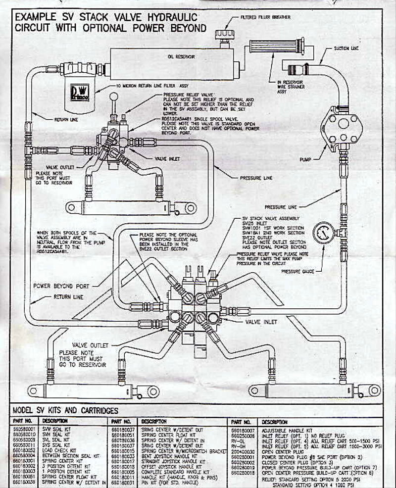 hight resolution of hydraulic circut schematic 1 ih 986 wiring diagram lighting diagrams wiring diagram wiring diagram for 1086