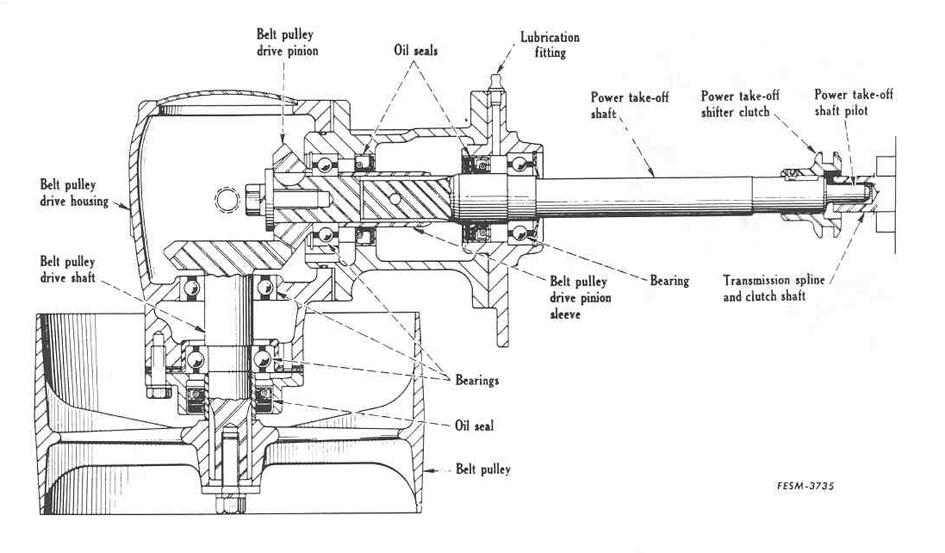 farmall b pto diagram farmall 560 hydraulic diagram farmall 560 pto diagram
