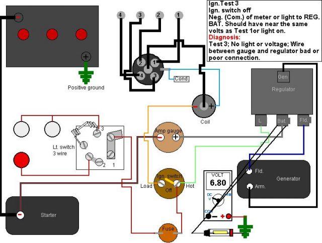 1951 farmall m wiring diagram switch australia 1949 cub ford 8n ~ elsalvadorla