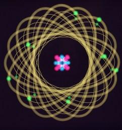 platinum bohr diagram of atom [ 3600 x 2507 Pixel ]