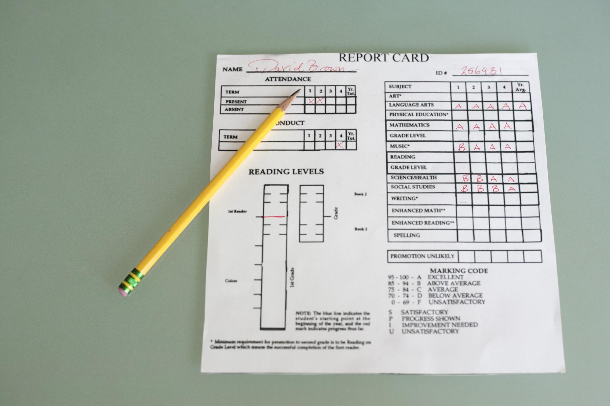 How Do I Write A Quality Control Quality Assurance Plan
