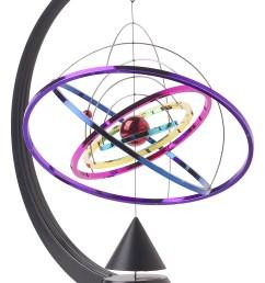 polonium bohr diagram [ 2058 x 3300 Pixel ]