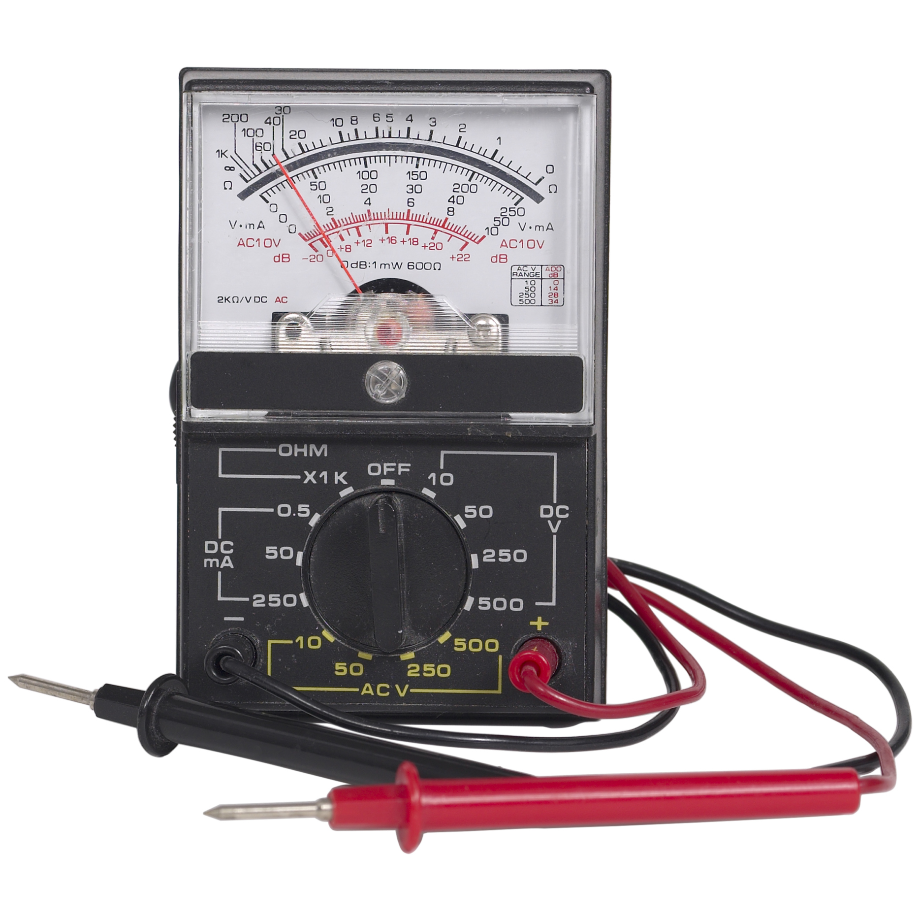 hight resolution of ground fault indicator tester wiring diagram