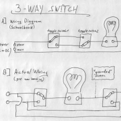 3 Way Switch Ladder Diagram Areolar Connective Tissue Photo 1 Of 2 Switches Fact And Fiction Variant Wiring Diagrams Light Turned Off