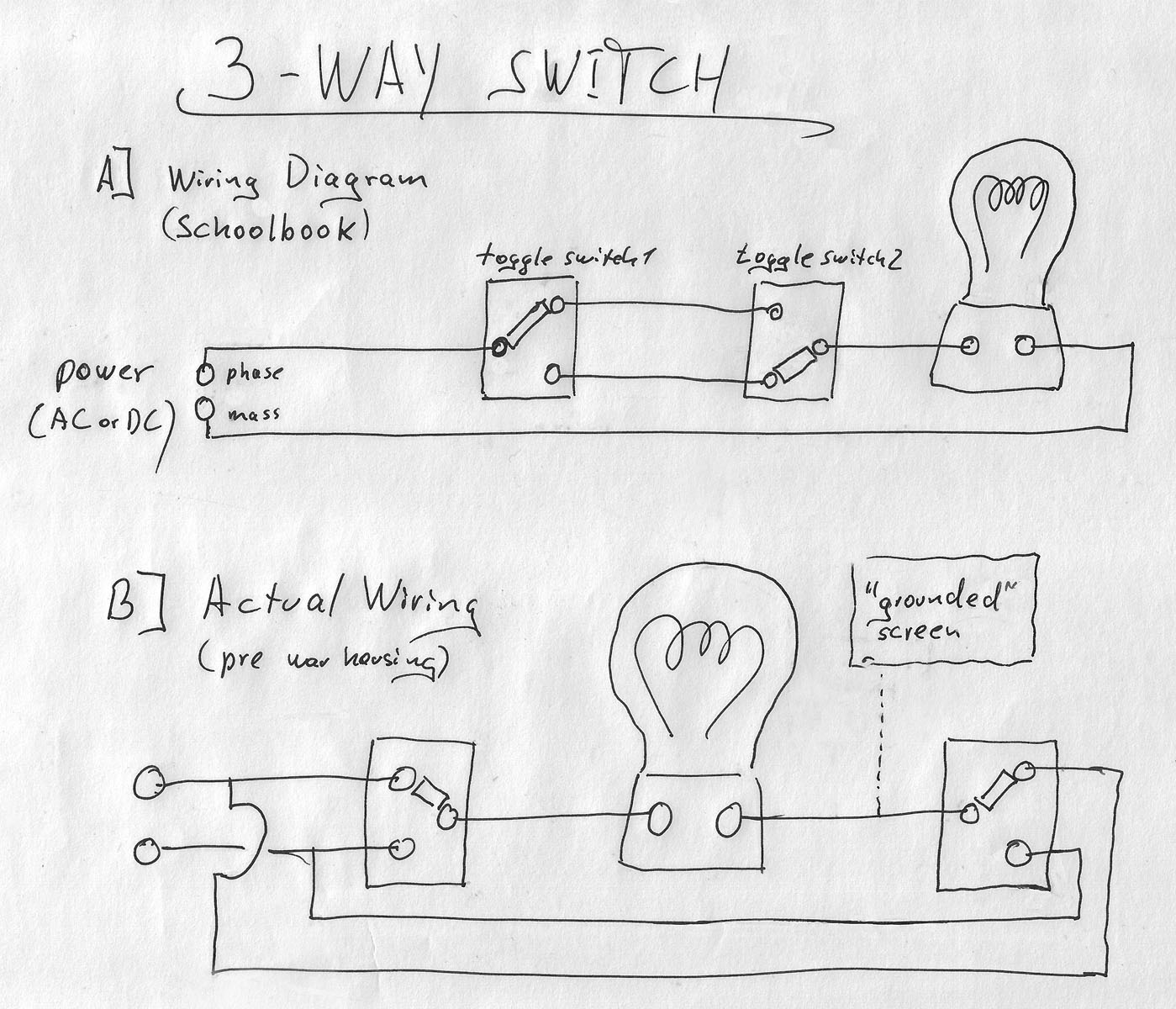 how to wire 3 way switch diagram harley davidson golf cart wiring diagrams get free image about