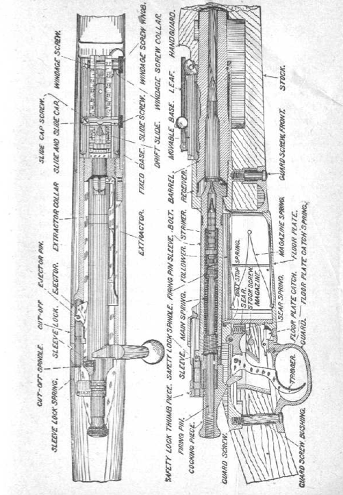 M1903 Private's Manual (1918)