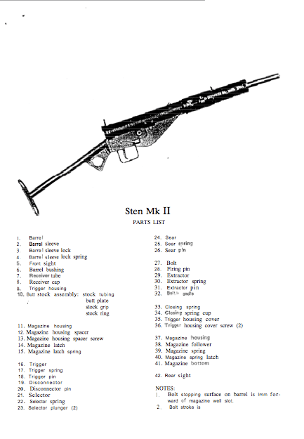 Blueprints for The STEN MKII (complete machine plans)