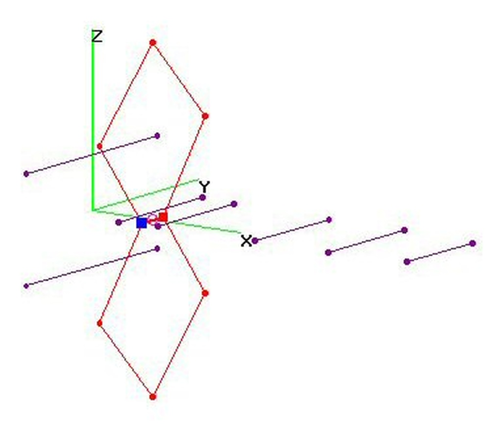 Ever Thought Of A Biquad For Driven Element In A Yagi