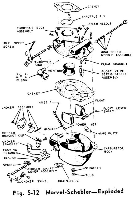 Ford Tractor Marvel Schebler Carburetor Diagram, Ford, Get