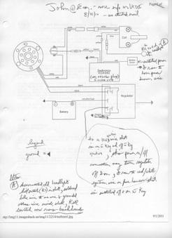 RD Document Stuff