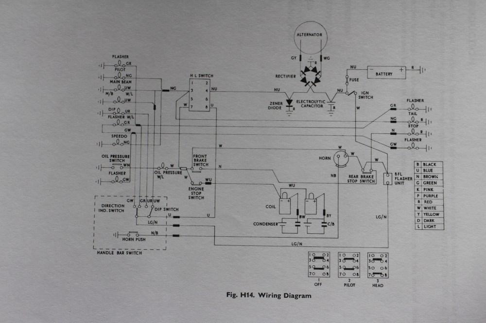 medium resolution of 71 tr6 oil pressure sending unit wiring diagram wiring library rh 74 dirtytalk camgirls de triumph tr6 wiring diagram triumph tr250 wiring diagram