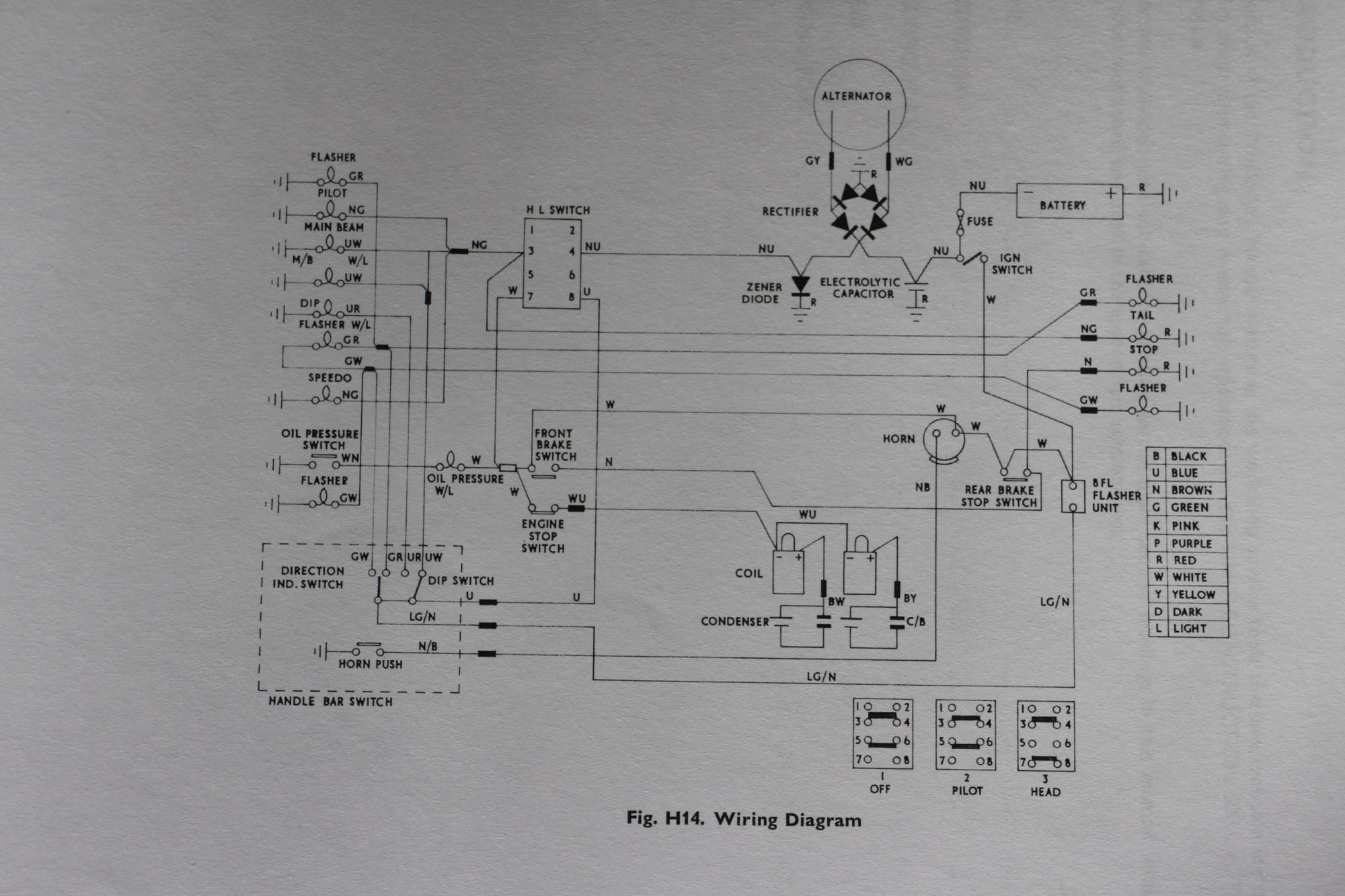 hight resolution of 1974 triumph wiring diagram wiring diagram local 1974 triumph tr6 wiring diagram 1974 triumph wiring diagram