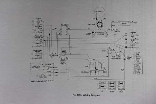 small resolution of 1974 triumph wiring diagram wiring diagram local 1974 triumph tr6 wiring diagram 1974 triumph wiring diagram